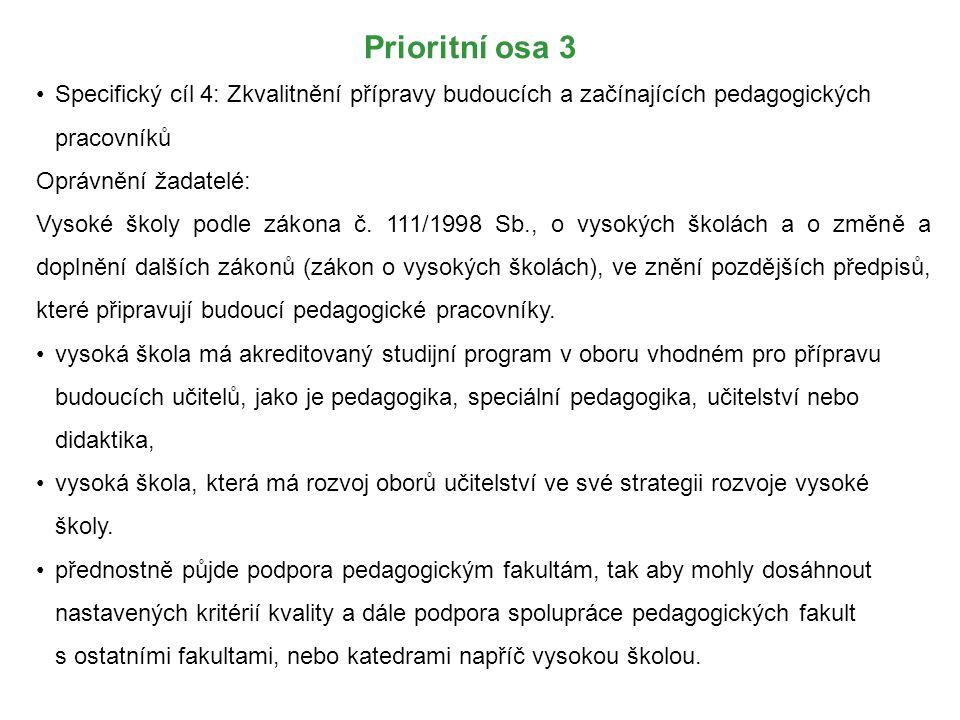 Prioritní osa 3 Specifický cíl 4: Zkvalitnění přípravy budoucích a začínajících pedagogických pracovníků Oprávnění žadatelé: Vysoké školy podle zákona