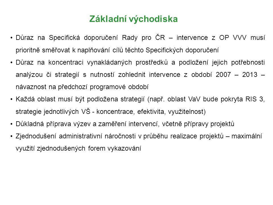 Základní východiska Důraz na Specifická doporučení Rady pro ČR – intervence z OP VVV musí prioritně směřovat k naplňování cílů těchto Specifických doporučení Důraz na koncentraci vynakládaných prostředků a podložení jejich potřebnosti analýzou či strategií s nutností zohlednit intervence z období 2007 – 2013 – návaznost na předchozí programové období Každá oblast musí být podložena strategií (např.