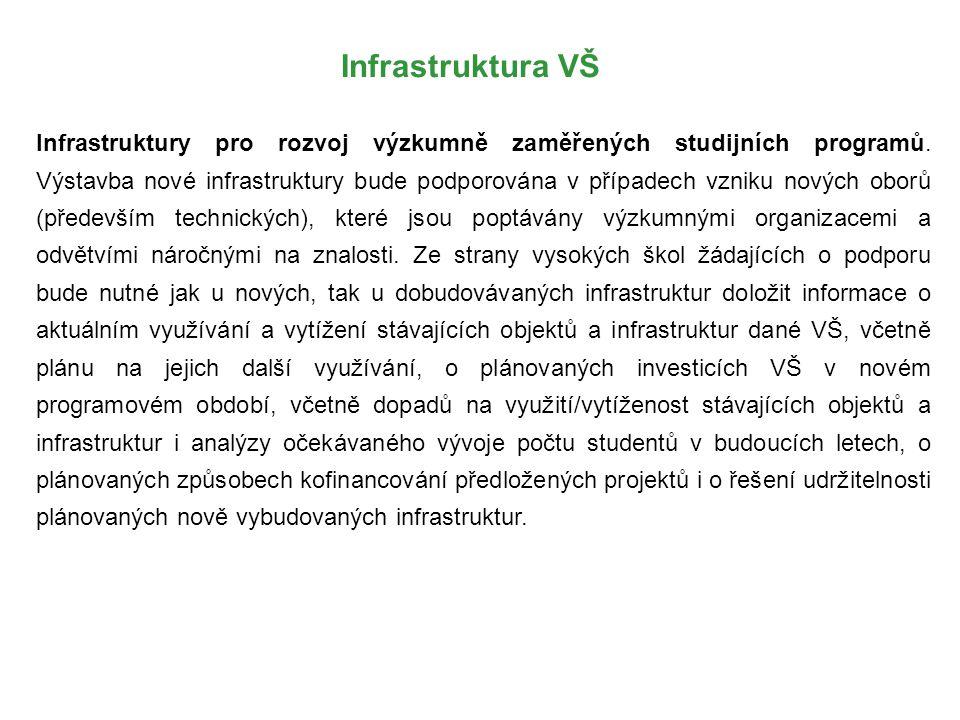 Infrastruktura VŠ Infrastruktury pro rozvoj výzkumně zaměřených studijních programů. Výstavba nové infrastruktury bude podporována v případech vzniku