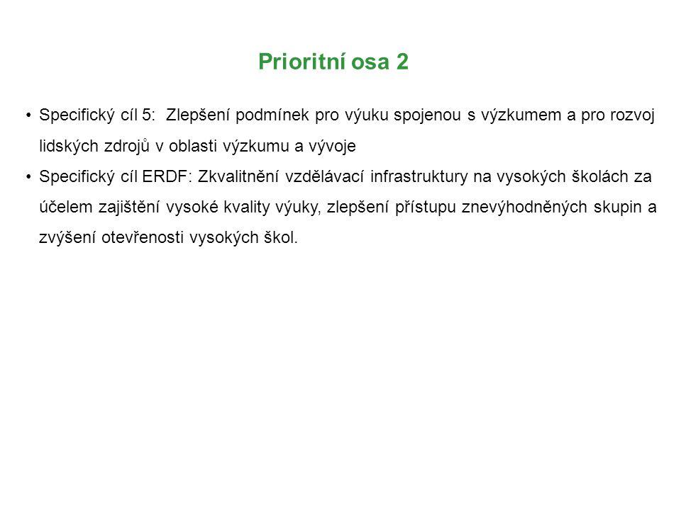 Prioritní osa 2 Specifický cíl 5: Zlepšení podmínek pro výuku spojenou s výzkumem a pro rozvoj lidských zdrojů v oblasti výzkumu a vývoje Specifický c