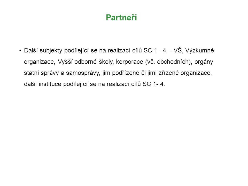 Partneři Další subjekty podílející se na realizaci cílů SC 1 - 4. - VŠ, Výzkumné organizace, Vyšší odborné školy, korporace (vč. obchodních), orgány s