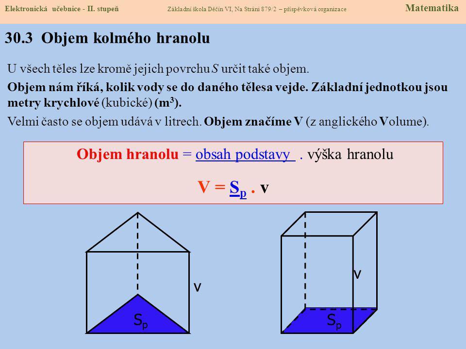 Obsahy rovinných obrazců : (hodí se nám pro výpočet Sp hranolů) Objem kvádru a krychle: Jednotky objemu: Elektronická učebnice - II. stupeň Základní š