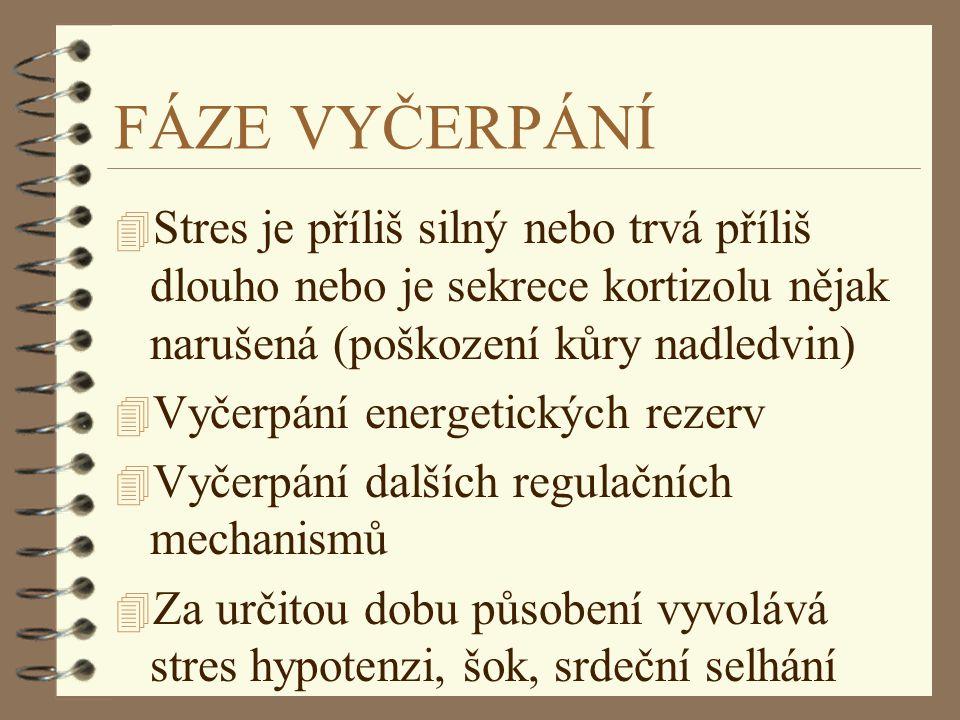 FÁZE VYČERPÁNÍ 4 Stres je příliš silný nebo trvá příliš dlouho nebo je sekrece kortizolu nějak narušená (poškození kůry nadledvin) 4 Vyčerpání energet