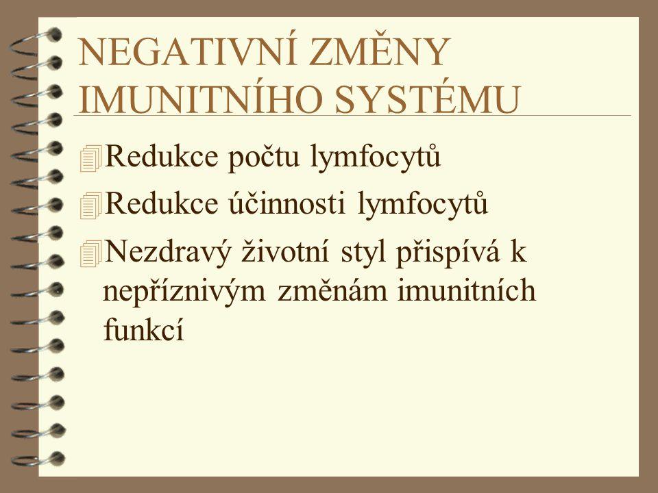 NEGATIVNÍ ZMĚNY IMUNITNÍHO SYSTÉMU 4 Redukce počtu lymfocytů 4 Redukce účinnosti lymfocytů 4 Nezdravý životní styl přispívá k nepříznivým změnám imuni