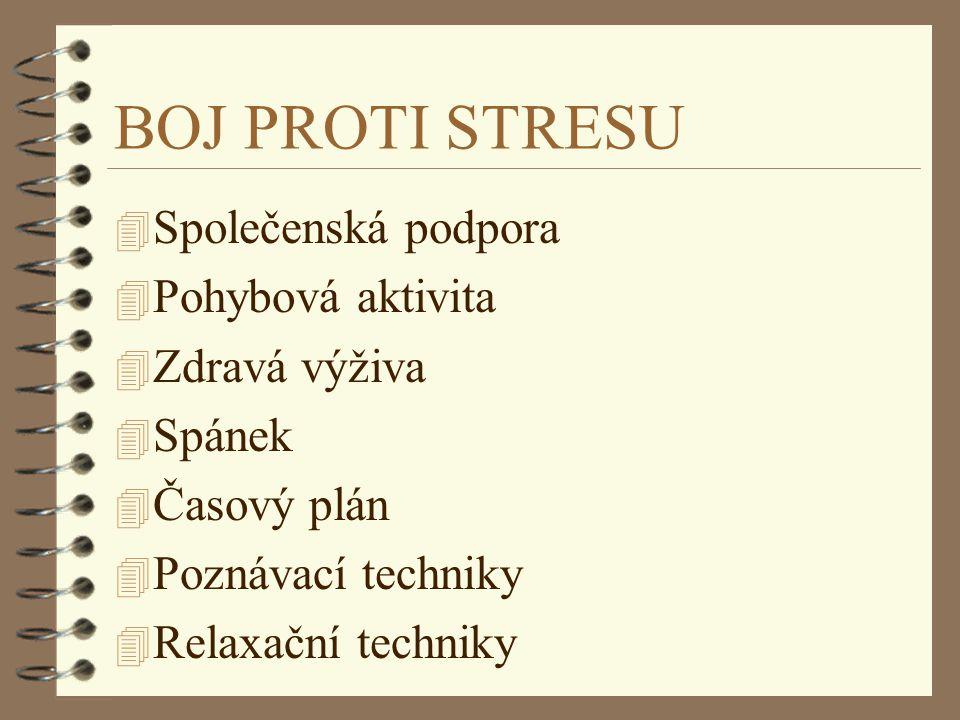 BOJ PROTI STRESU 4 Společenská podpora 4 Pohybová aktivita 4 Zdravá výživa 4 Spánek 4 Časový plán 4 Poznávací techniky 4 Relaxační techniky