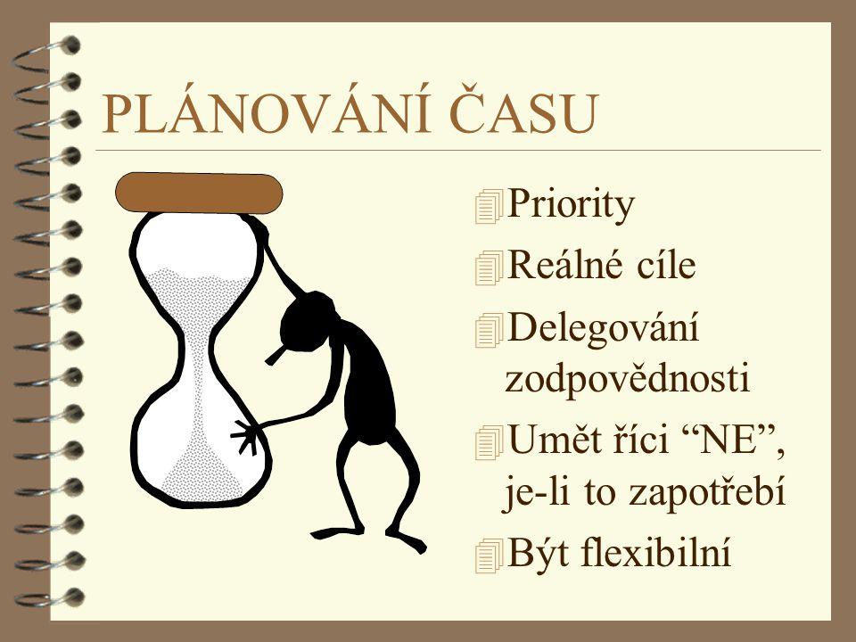 """PLÁNOVÁNÍ ČASU 4 Priority 4 Reálné cíle 4 Delegování zodpovědnosti 4 Umět říci """"NE"""", je-li to zapotřebí 4 Být flexibilní"""