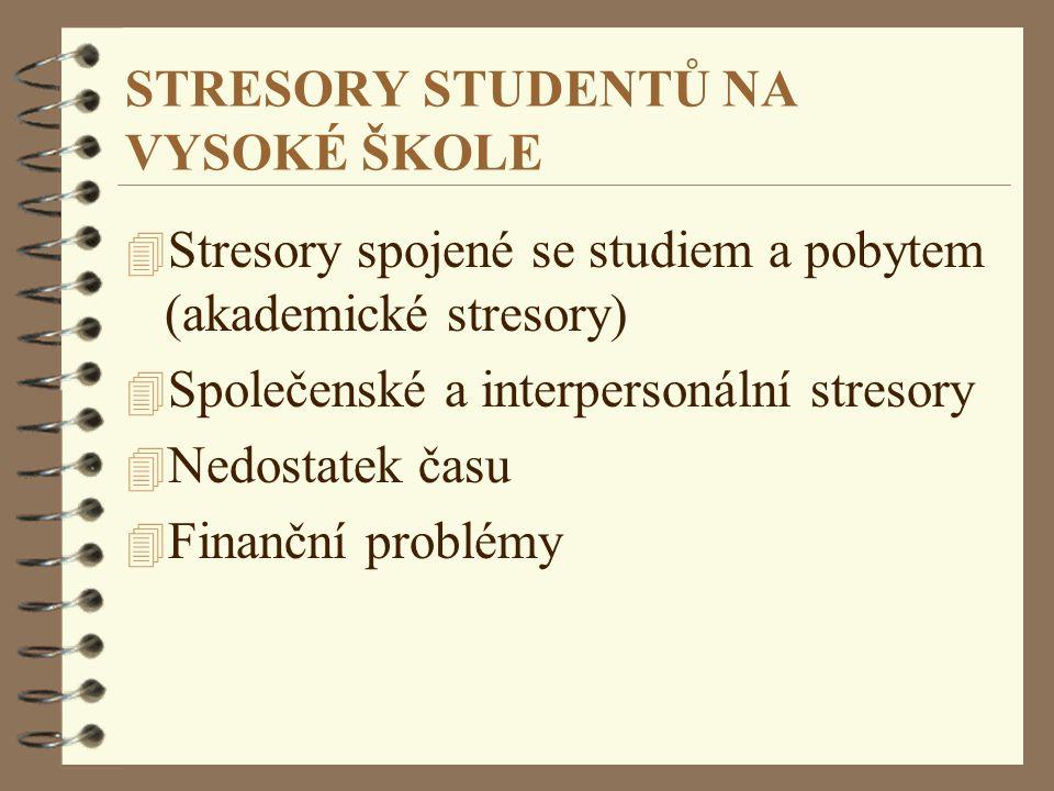 STRESORY STUDENTŮ NA VYSOKÉ ŠKOLE 4 Stresory spojené se studiem a pobytem (akademické stresory) 4 Společenské a interpersonální stresory 4 Nedostatek