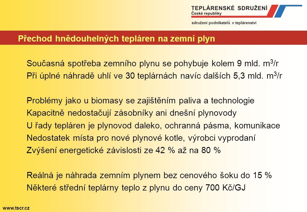 sdružení podnikatelů v teplárenství www.tscr.cz Přechod hnědouhelných tepláren na biomasu Množství biomasy v t/rok při náhradě uhlí (10,8 MJ/kg, 40 %): 100% náhrada 17 947 900 t/rok - 5% náhradu 897 395 t/rok Reálná produkce štěpky, pelet a briket ČR je 1 600 000 t/rok Energetický objem biomasy je 7 až 12 x větší než u uhlí Současné skladovací prostory tepláren jsou nedostačující Velkokapacitní doprava biomasy na krátkou vzdálenost (50 km) Dlouhodobé zajištění kvality a množství paliva (20 let) Dosažitelná náhrada biomasou do roku 2013 je kolem 5 % Reálně si teplárny mohou zajisti 3 až 15 %, max.