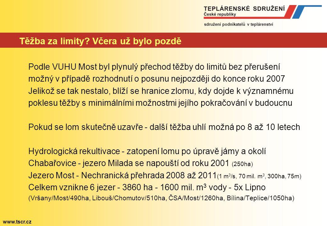 sdružení podnikatelů v teplárenství www.tscr.cz Bilance spotřeby hnědého uhlí 30 tepláren do roku 2030 Skutečná spotřeba hnědého uhlí v roce 2007 byla 11,7 mil.