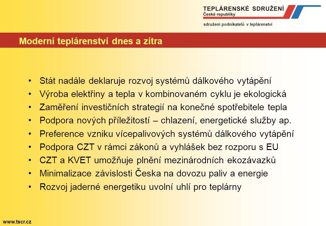 sdružení podnikatelů v teplárenství www.tscr.cz Další rizika a hrozby teplárenství Problematika energetických balíčků Evropské unie Současná finanční