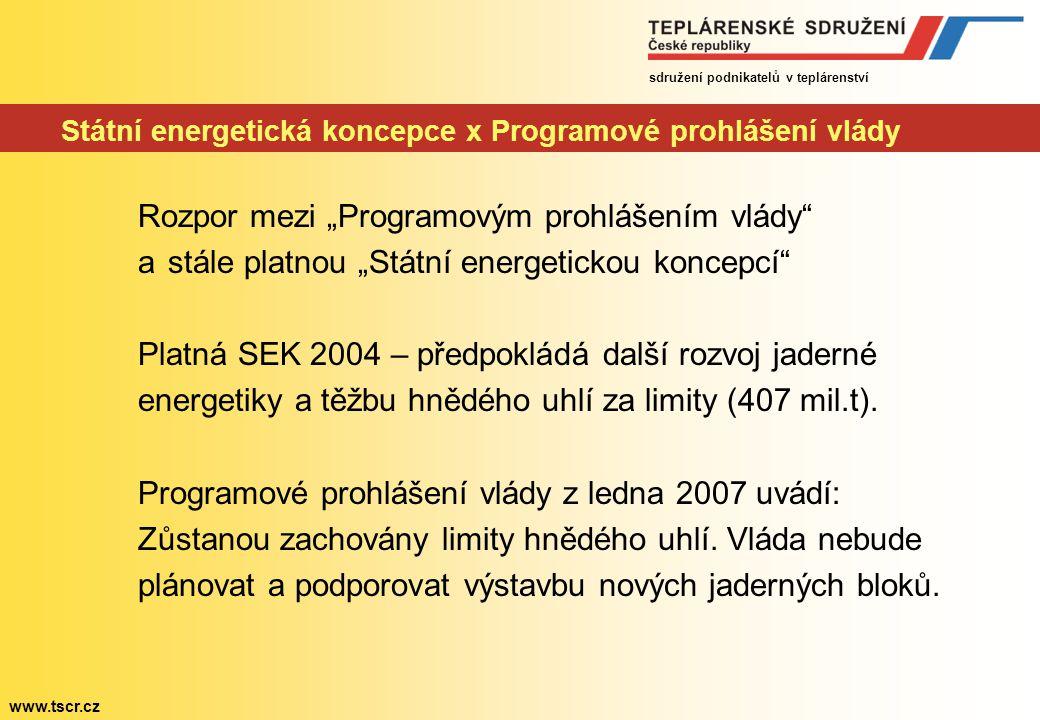 sdružení podnikatelů v teplárenství www.tscr.cz Kdy nám dojde palivo a energie na výrobu energie?