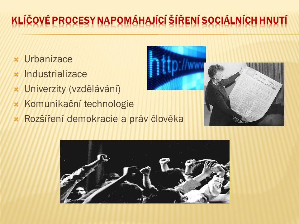  Urbanizace  Industrializace  Univerzity (vzdělávání)  Komunikační technologie  Rozšíření demokracie a práv člověka