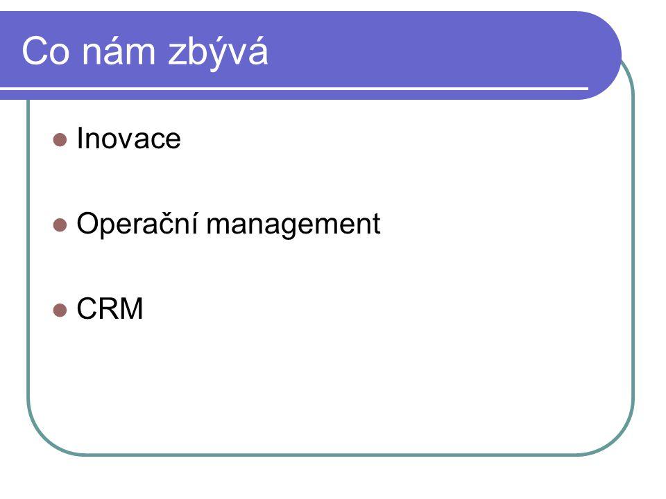 Co nám zbývá Inovace Operační management CRM