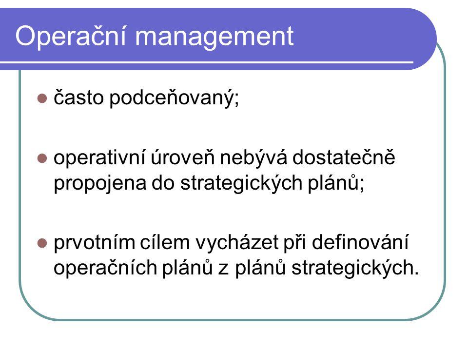 Operační management často podceňovaný; operativní úroveň nebývá dostatečně propojena do strategických plánů; prvotním cílem vycházet při definování operačních plánů z plánů strategických.