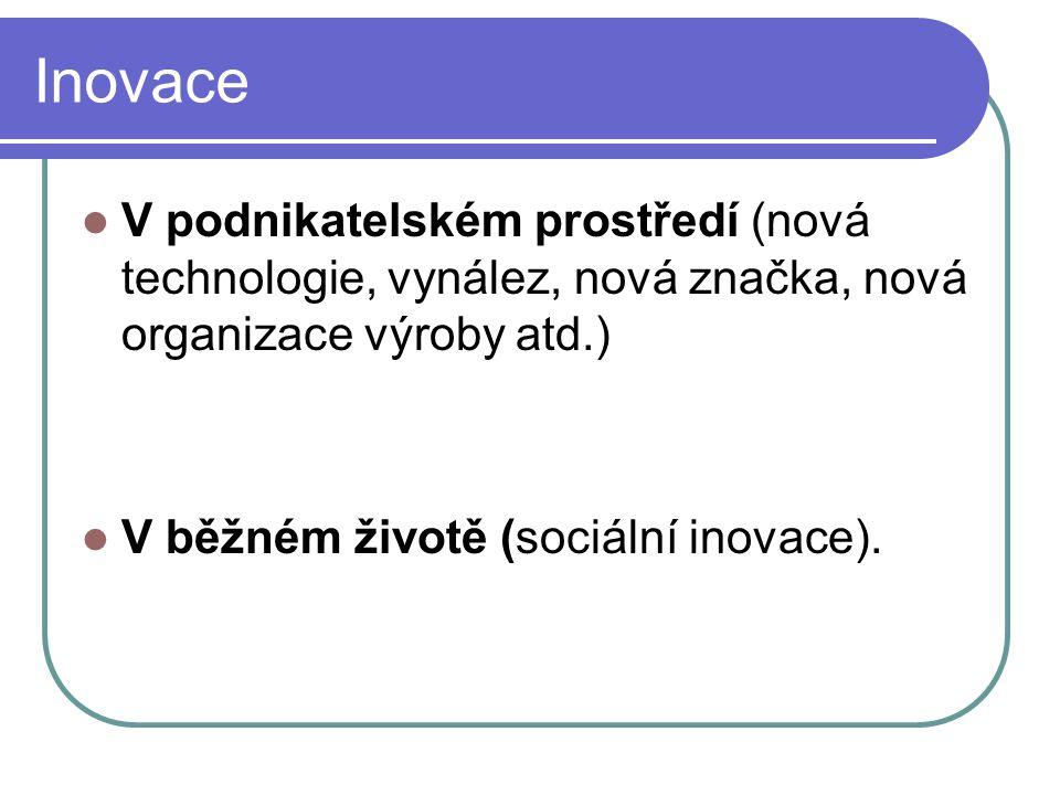 Inovace V podnikatelském prostředí (nová technologie, vynález, nová značka, nová organizace výroby atd.) V běžném životě (sociální inovace).