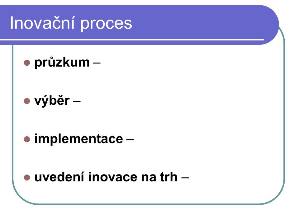 Inovační proces průzkum – výběr – implementace – uvedení inovace na trh –