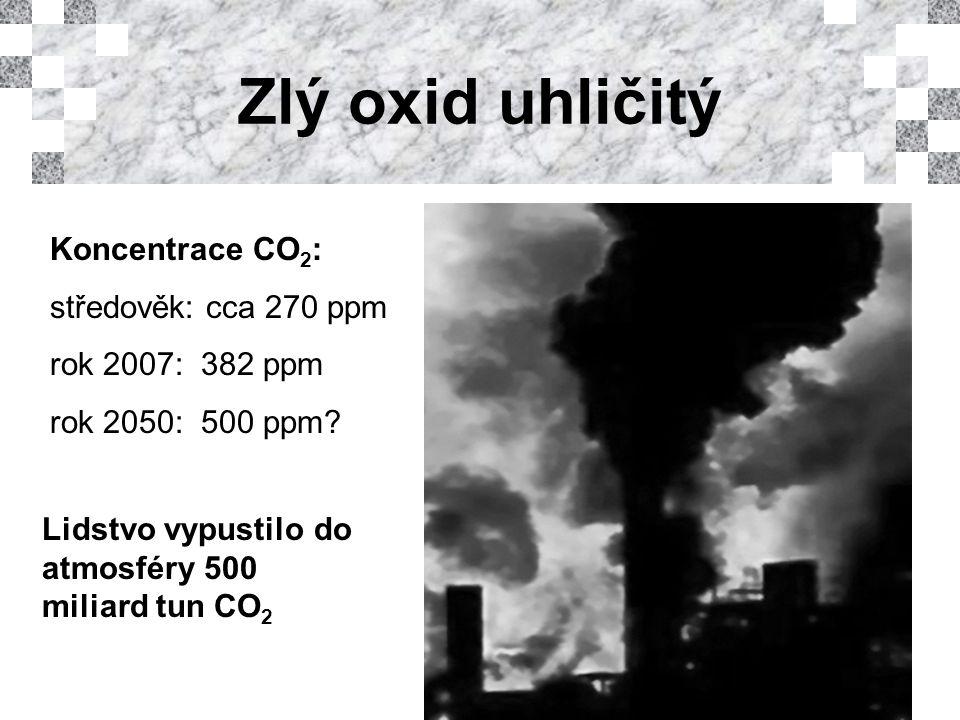 Koncentrace CO 2 : středověk: cca 270 ppm rok 2007: 382 ppm rok 2050: 500 ppm.