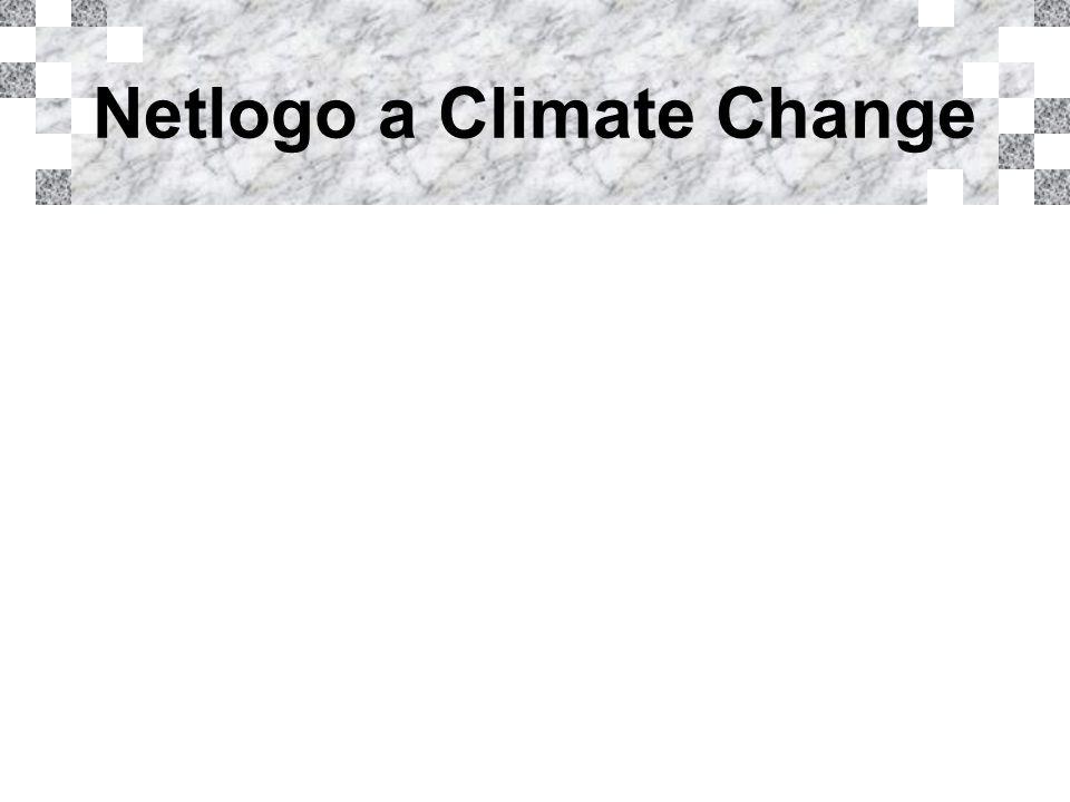 Netlogo a Climate Change