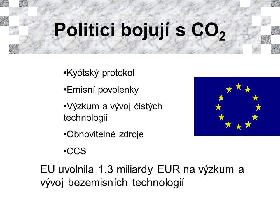 Politici bojují s CO 2 Kyótský protokol Emisní povolenky Výzkum a vývoj čistých technologií Obnovitelné zdroje CCS EU uvolnila 1,3 miliardy EUR na výzkum a vývoj bezemisních technologií