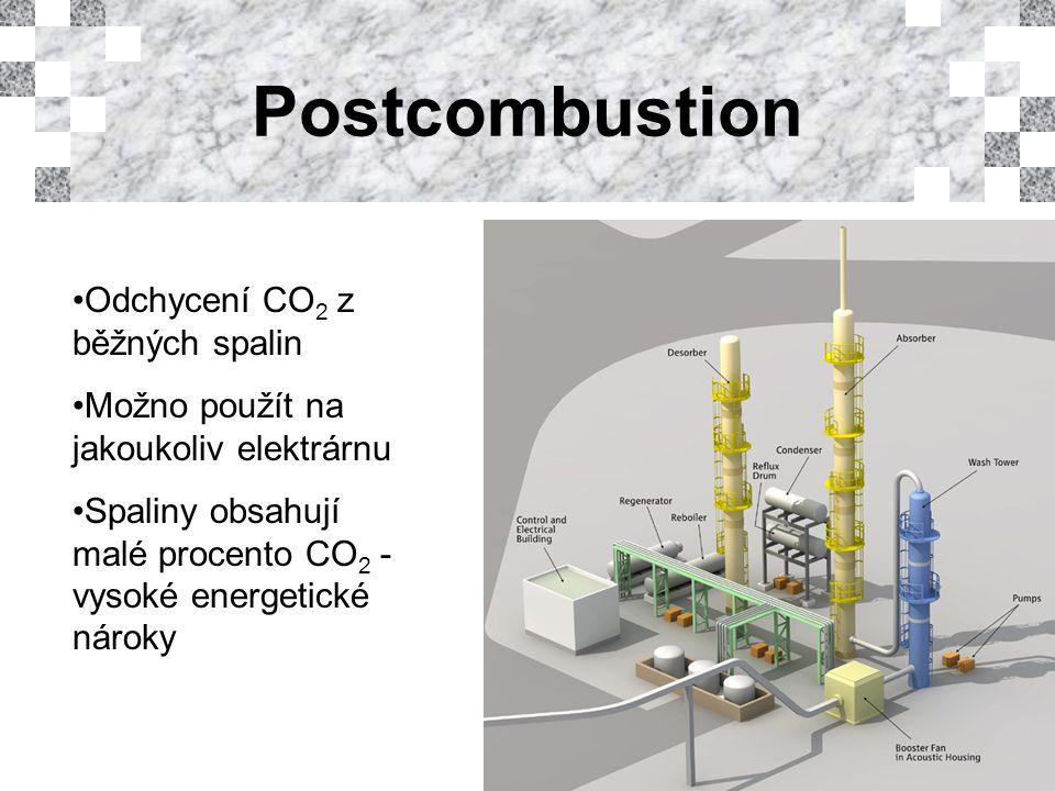 Odchycení CO 2 z běžných spalin Možno použít na jakoukoliv elektrárnu Spaliny obsahují malé procento CO 2 - vysoké energetické nároky
