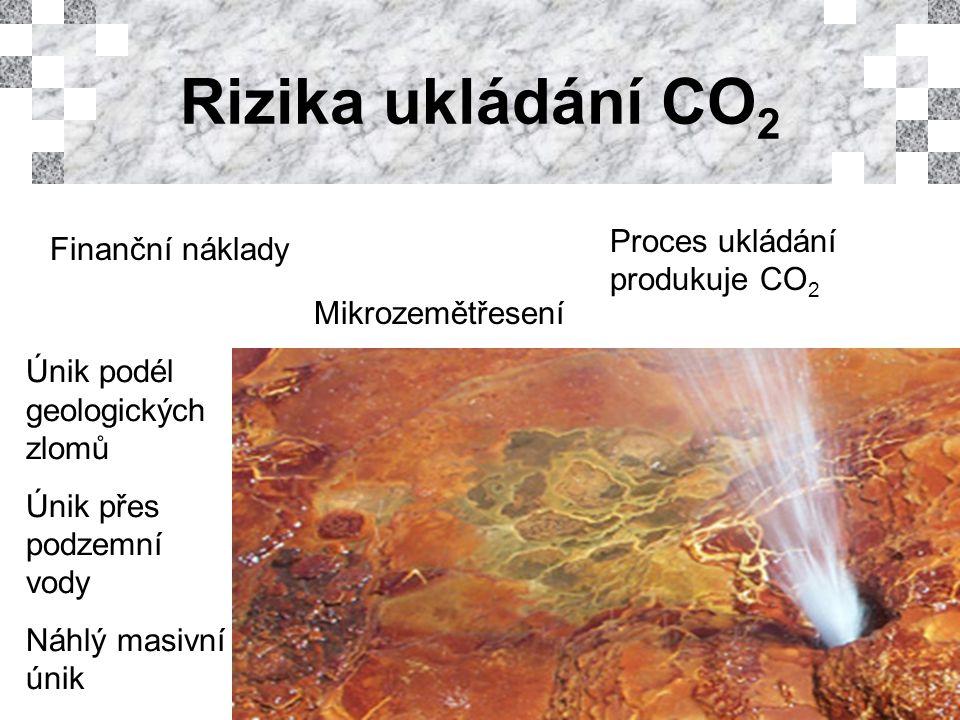 Rizika ukládání CO 2 Únik podél geologických zlomů Únik přes podzemní vody Náhlý masivní únik Mikrozemětřesení Finanční náklady Proces ukládání produkuje CO 2