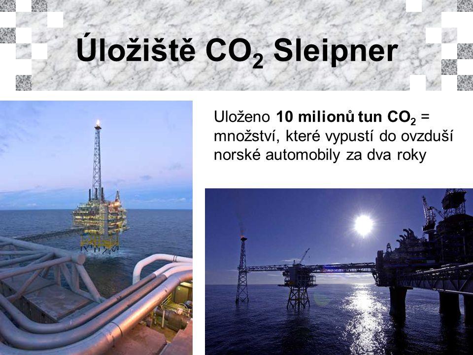 Úložiště CO 2 Sleipner Uloženo 10 milionů tun CO 2 = množství, které vypustí do ovzduší norské automobily za dva roky
