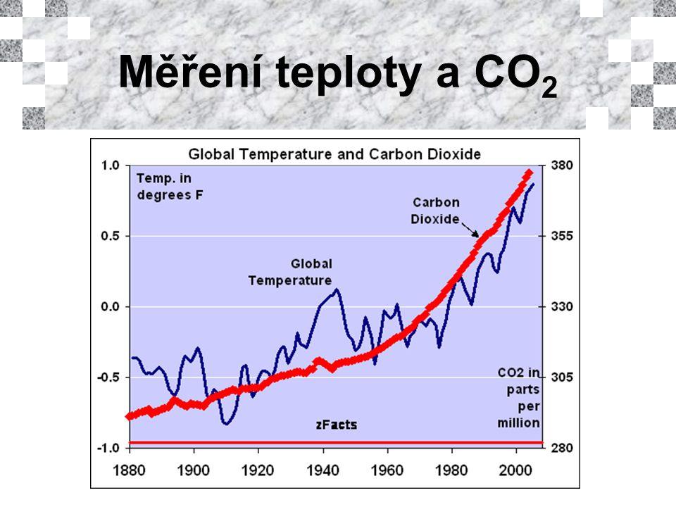 Měření teploty a CO 2