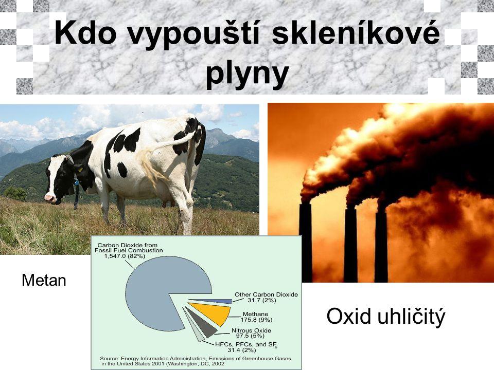 Kdo vypouští skleníkové plyny Metan Oxid uhličitý