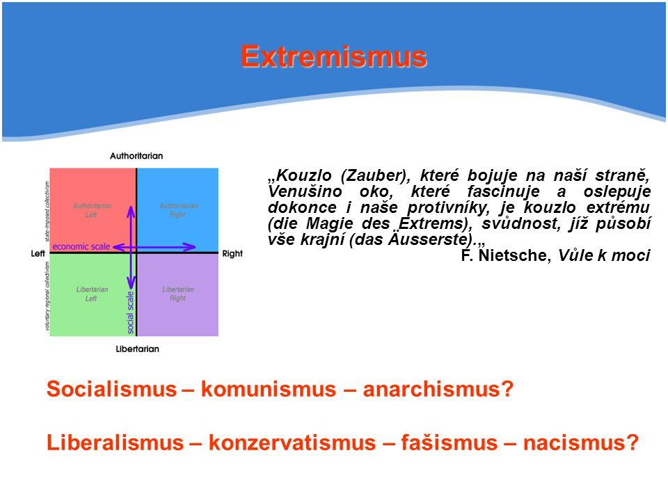 "Extremismus Socialismus – komunismus – anarchismus? Liberalismus – konzervatismus – fašismus – nacismus? ""Kouzlo (Zauber), které bojuje na naší straně"