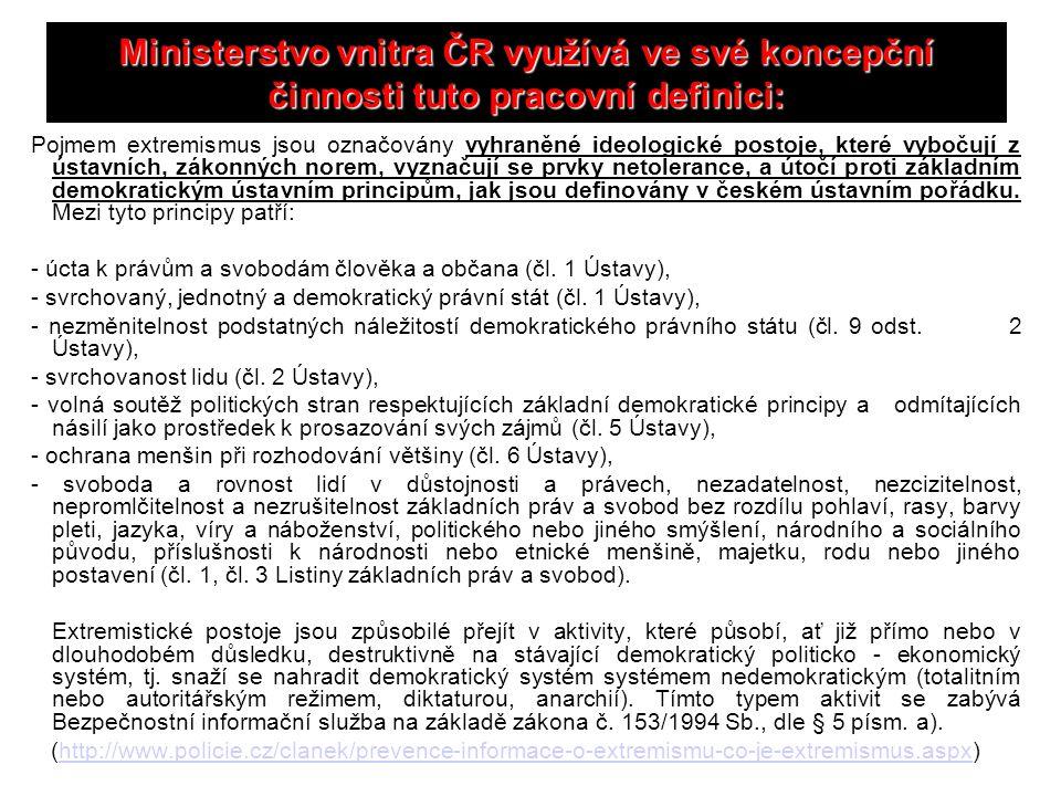 Zdroje, informace Informace BIS o vývoji na extremistické scéně za každé čtvrtletí http://www.bis.cz/zpravy-extremismus.html http://www.bis.cz/n/2014-10-27-vyrocni-zprava-2013.html Zpráva o extremismu na území České republiky v roce 2013 http://www.mvcr.cz/clanek/extremismus-vyrocni-zpravy-o- extremismu-a-strategie-boje-proti-extremismu.aspx Centrum pro bezpečnostní a strategická studia, o.s.