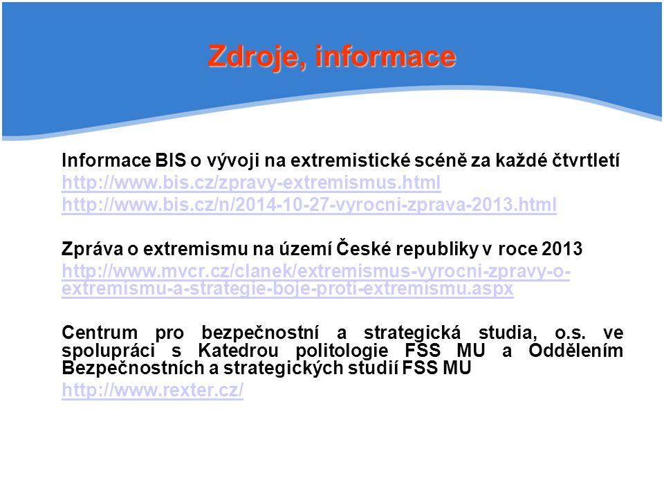 Zdroje, informace Informace BIS o vývoji na extremistické scéně za každé čtvrtletí http://www.bis.cz/zpravy-extremismus.html http://www.bis.cz/n/2014-