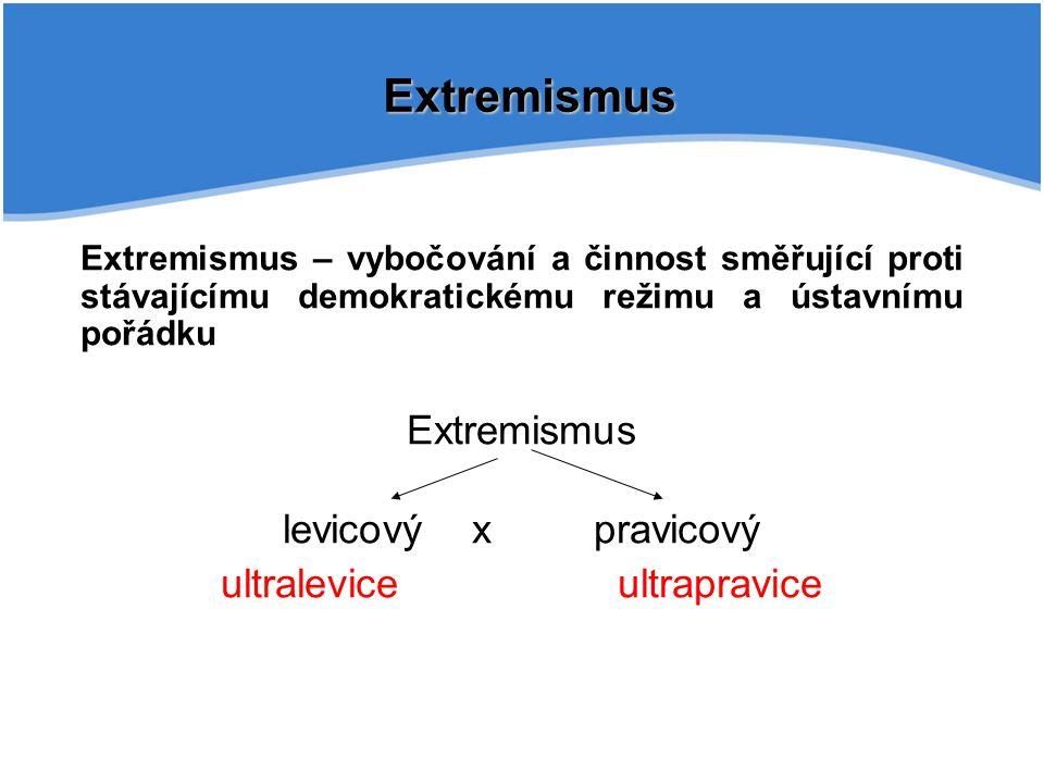Extremismus Extremismus – vybočování a činnost směřující proti stávajícímu demokratickému režimu a ústavnímu pořádku Extremismus levicový x pravicový