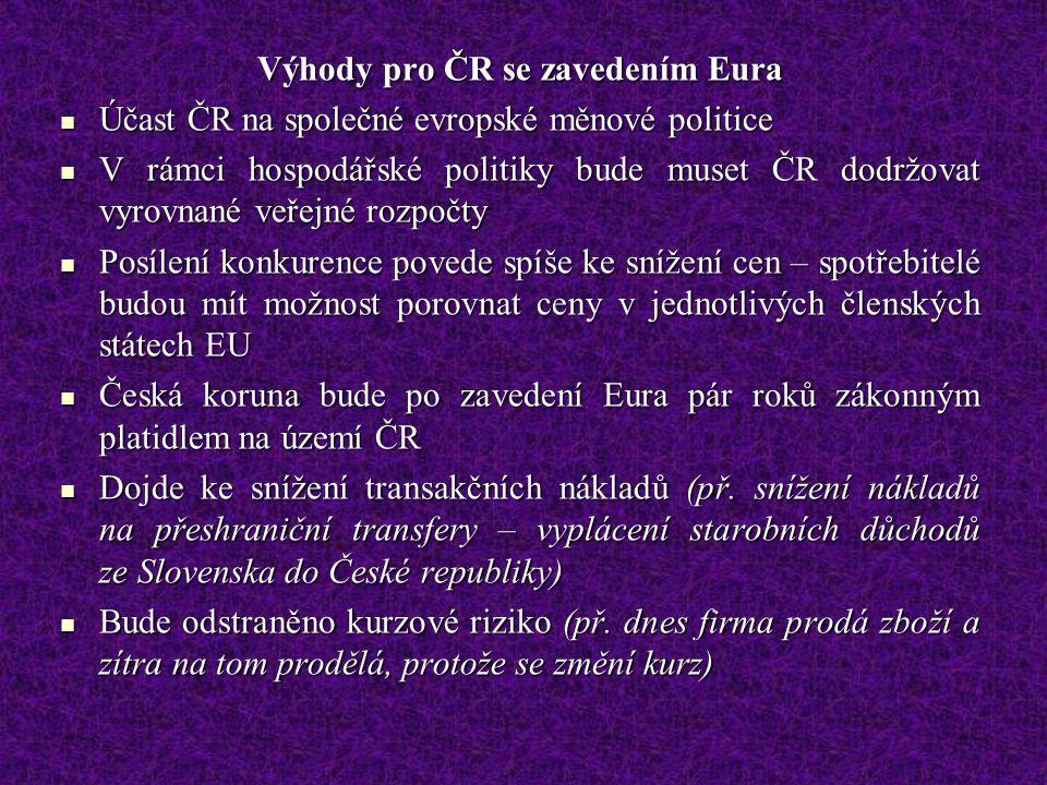 Výhody pro ČR se zavedením Eura Účast ČR na společné evropské měnové politice Účast ČR na společné evropské měnové politice V rámci hospodářské politi