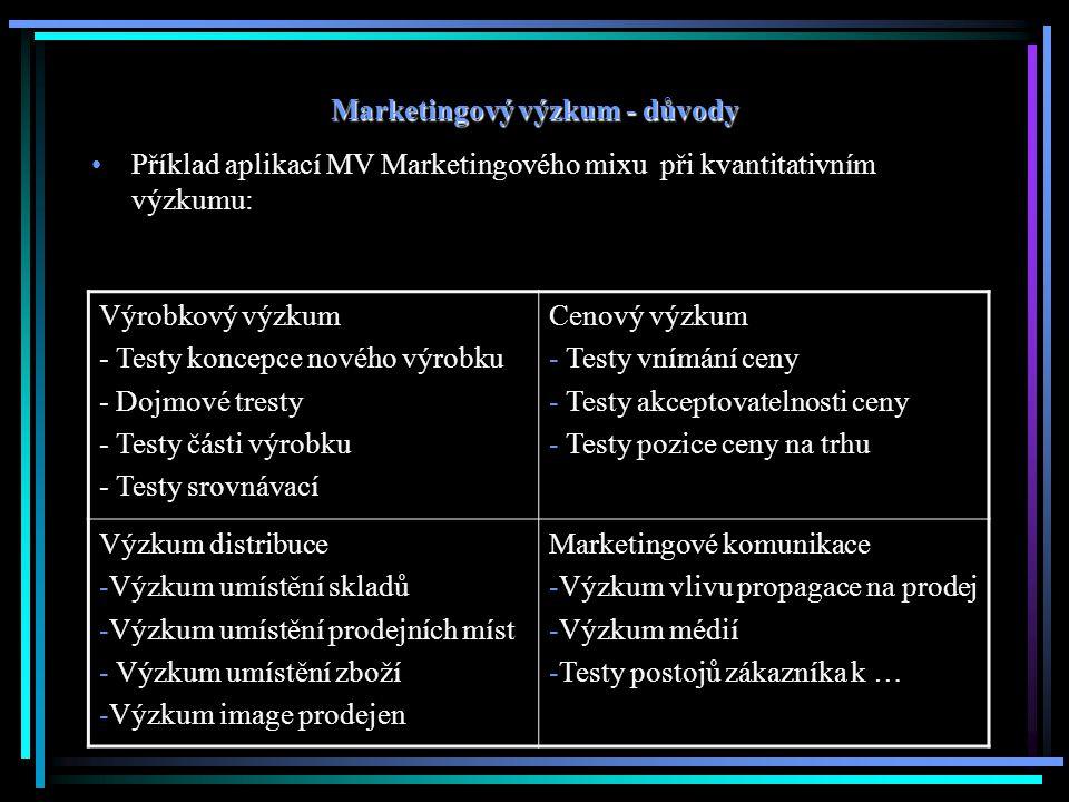 Marketingový výzkum - důvody Příklad aplikací MV Marketingového mixu při kvantitativním výzkumu: Výrobkový výzkum - Testy koncepce nového výrobku - Do
