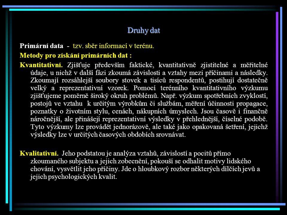 Druhy dat Primární data - tzv. sběr informací v terénu. Metody pro získání primárních dat : Kvantitativní. Zjišťuje především faktické, kvantitativně