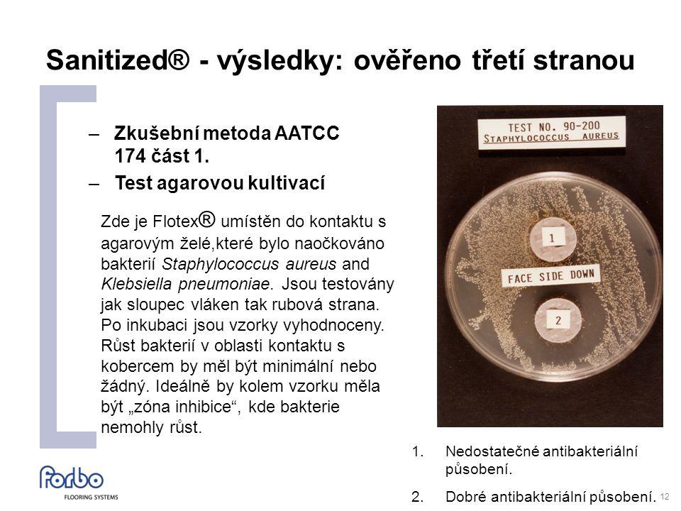 12 Sanitized® - výsledky: ověřeno třetí stranou –Zkušební metoda AATCC 174 část 1.