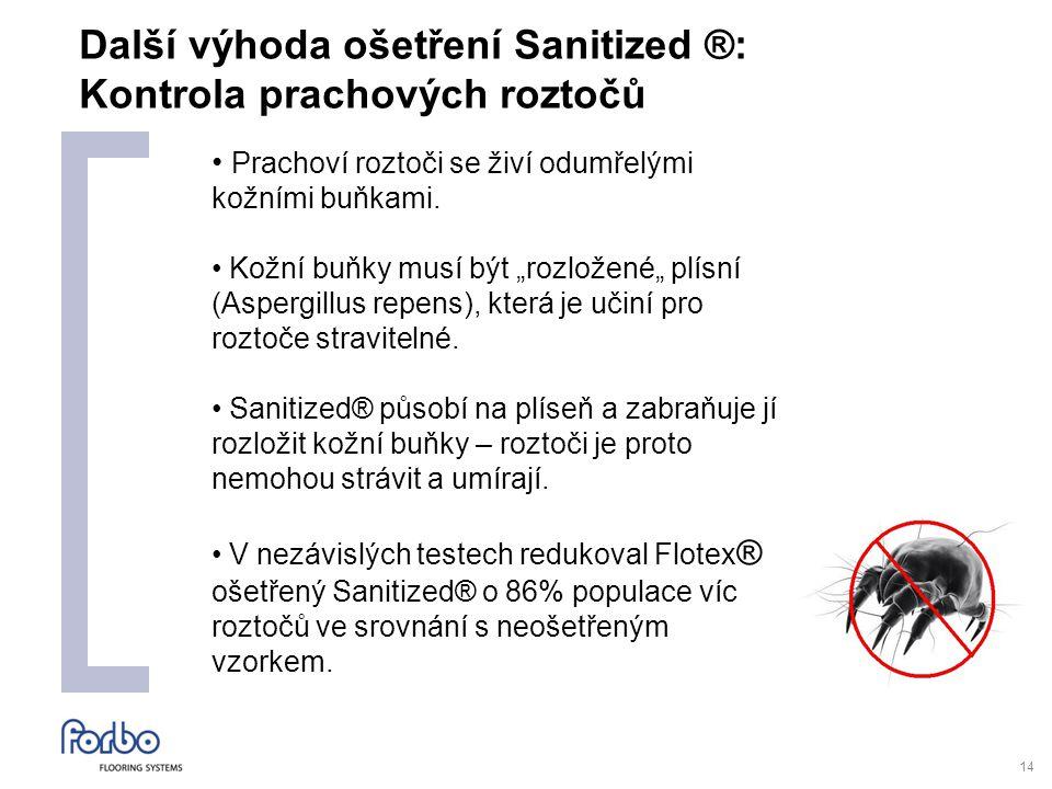 14 Další výhoda ošetření Sanitized ®: Kontrola prachových roztočů Prachoví roztoči se živí odumřelými kožními buňkami.
