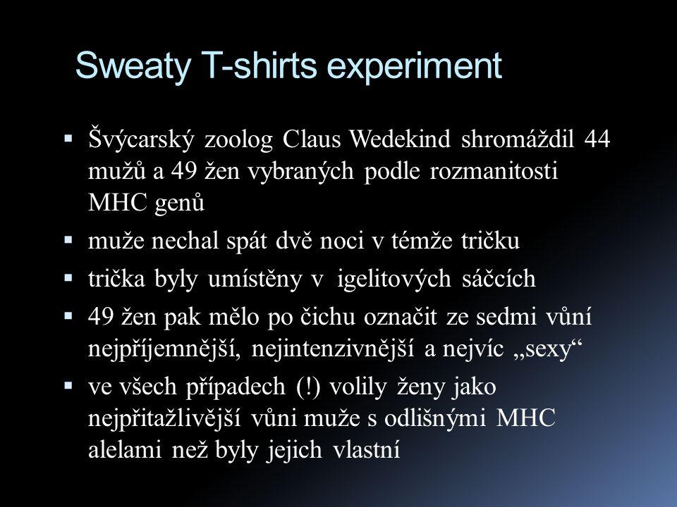 Sweaty T-shirts experiment  Švýcarský zoolog Claus Wedekind shromáždil 44 mužů a 49 žen vybraných podle rozmanitosti MHC genů  muže nechal spát dvě