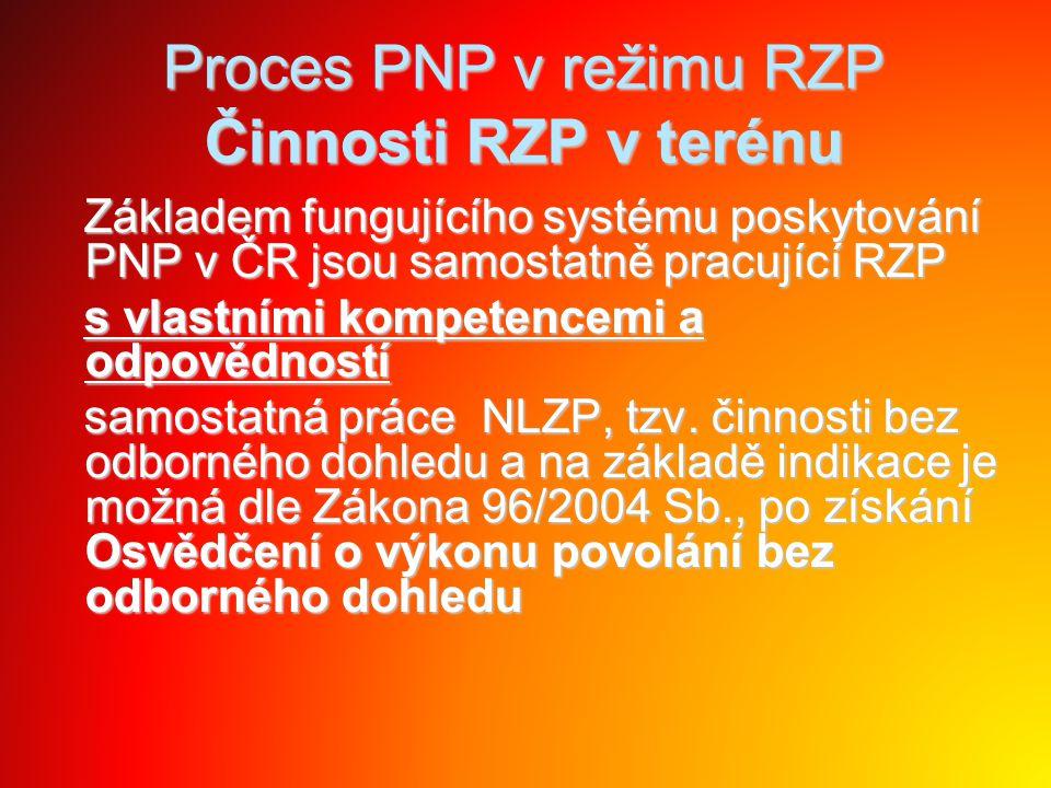 Proces PNP v režimu RZP Činnosti RZP v terénu Základem fungujícího systému poskytování PNP v ČR jsou samostatně pracující RZP Základem fungujícího sys