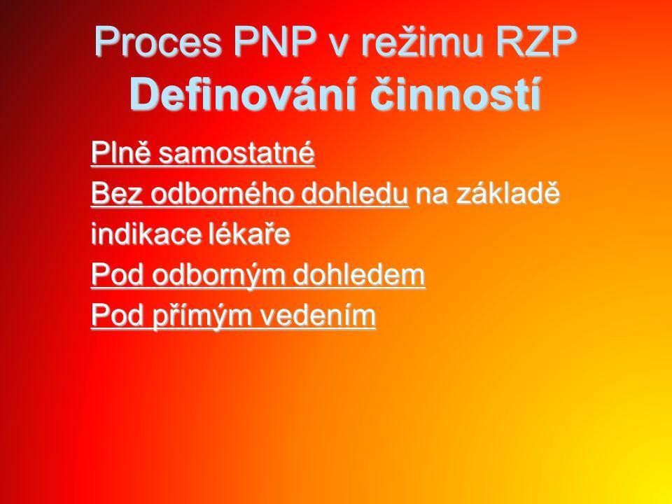Proces PNP v režimu RZP Definování činností Plně samostatné Plně samostatné Bez odborného dohledu na základě Bez odborného dohledu na základě indikace