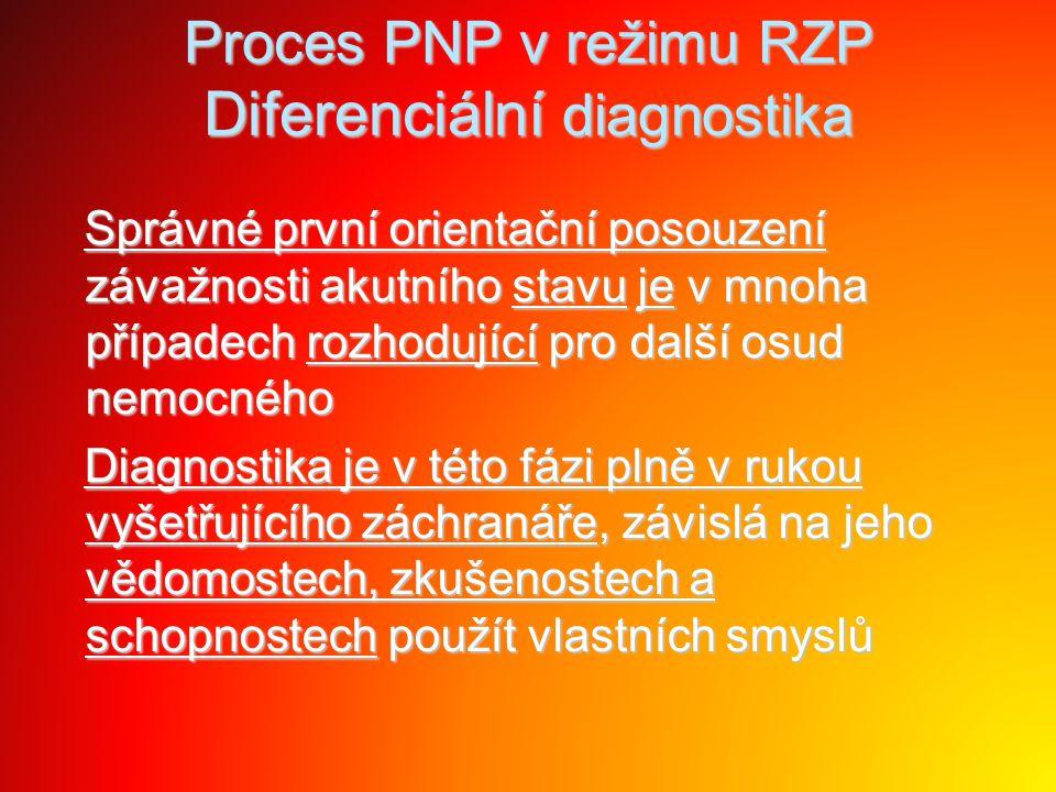 Proces PNP v režimu RZP Diferenciální diagnostika Správné první orientační posouzení závažnosti akutního stavu je v mnoha případech rozhodující pro da