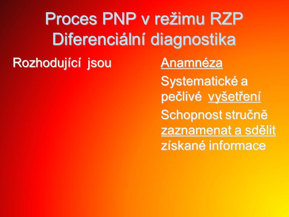 Proces PNP v režimu RZP Diferenciální diagnostika Rozhodující jsou Anamnéza Anamnéza Systematické a pečlivé vyšetření Systematické a pečlivé vyšetření