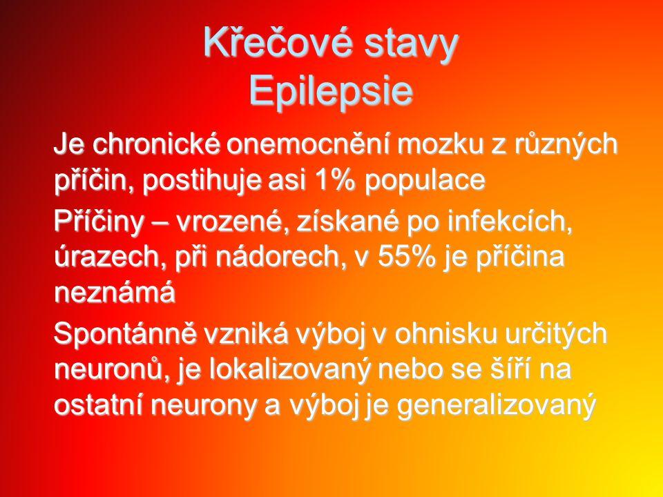 Křečové stavy Epilepsie Je chronické onemocnění mozku z různých příčin, postihuje asi 1% populace Je chronické onemocnění mozku z různých příčin, post