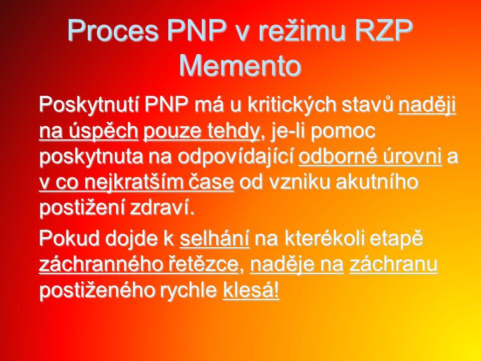 Proces PNP v režimu RZP Memento Poskytnutí PNP má u kritických stavů naději na úspěch pouze tehdy, je-li pomoc poskytnuta na odpovídající odborné úrov