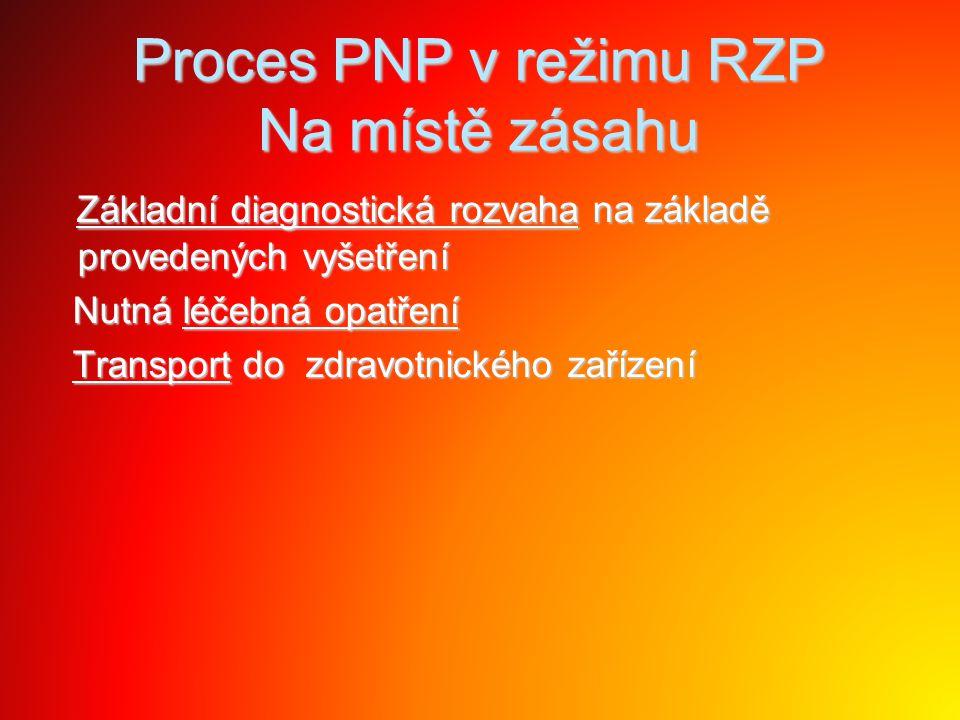 Proces PNP v režimu RZP Na místě zásahu Základní diagnostická rozvaha na základě provedených vyšetření Základní diagnostická rozvaha na základě proved