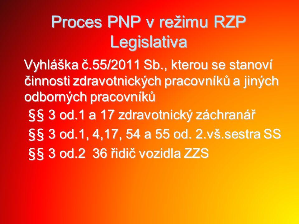 Proces PNP v režimu RZP Legislativa Vyhláška č.55/2011 Sb., kterou se stanoví činnosti zdravotnických pracovníků a jiných odborných pracovníků Vyhlášk