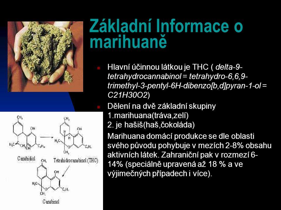 Základní Informace o marihuaně Hlavní účinnou látkou je THC ( delta-9- tetrahydrocannabinol = tetrahydro-6,6,9- trimethyl-3-pentyl-6H-dibenzo[b,d]pyra