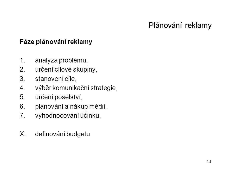 14 Plánování reklamy Fáze plánování reklamy 1.analýza problému, 2.určení cílové skupiny, 3.stanovení cíle, 4.výběr komunikační strategie, 5.určení poselství, 6.plánování a nákup médií, 7.vyhodnocování účinku.