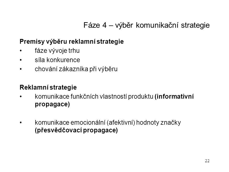 22 Fáze 4 – výběr komunikační strategie Premisy výběru reklamní strategie fáze vývoje trhu síla konkurence chování zákazníka při výběru Reklamní strategie komunikace funkčních vlastností produktu (informativní propagace) komunikace emocionální (afektivní) hodnoty značky (přesvědčovací propagace)