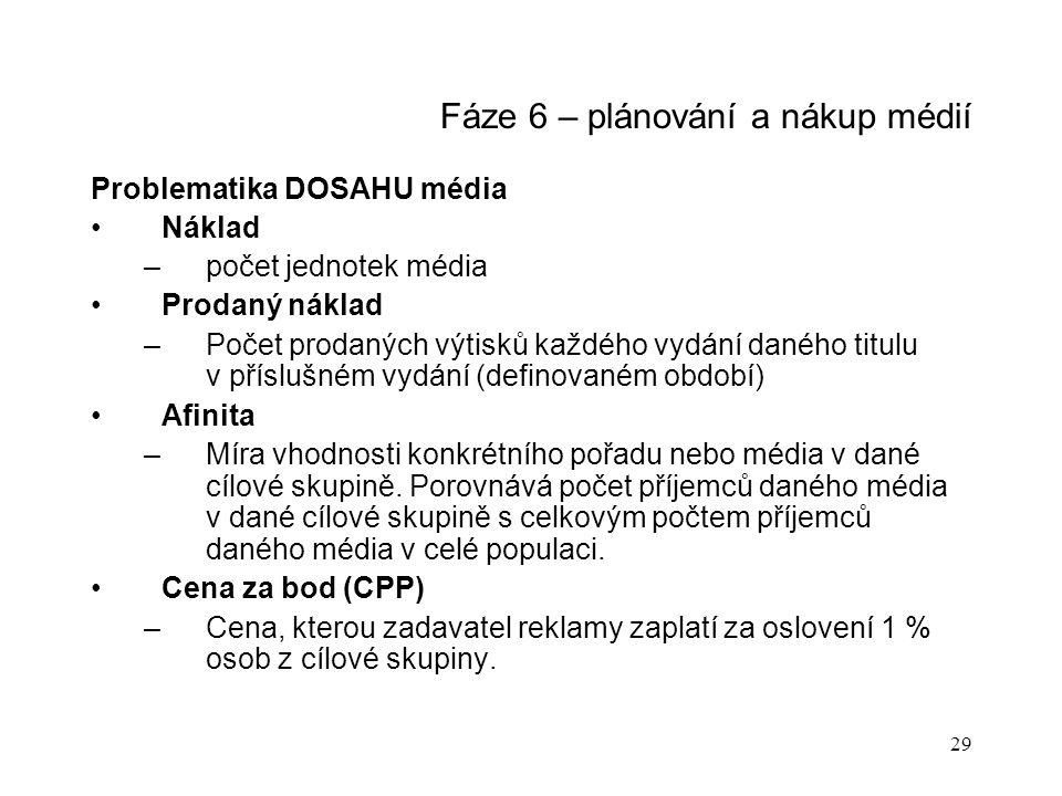 29 Fáze 6 – plánování a nákup médií Problematika DOSAHU média Náklad –počet jednotek média Prodaný náklad –Počet prodaných výtisků každého vydání dané